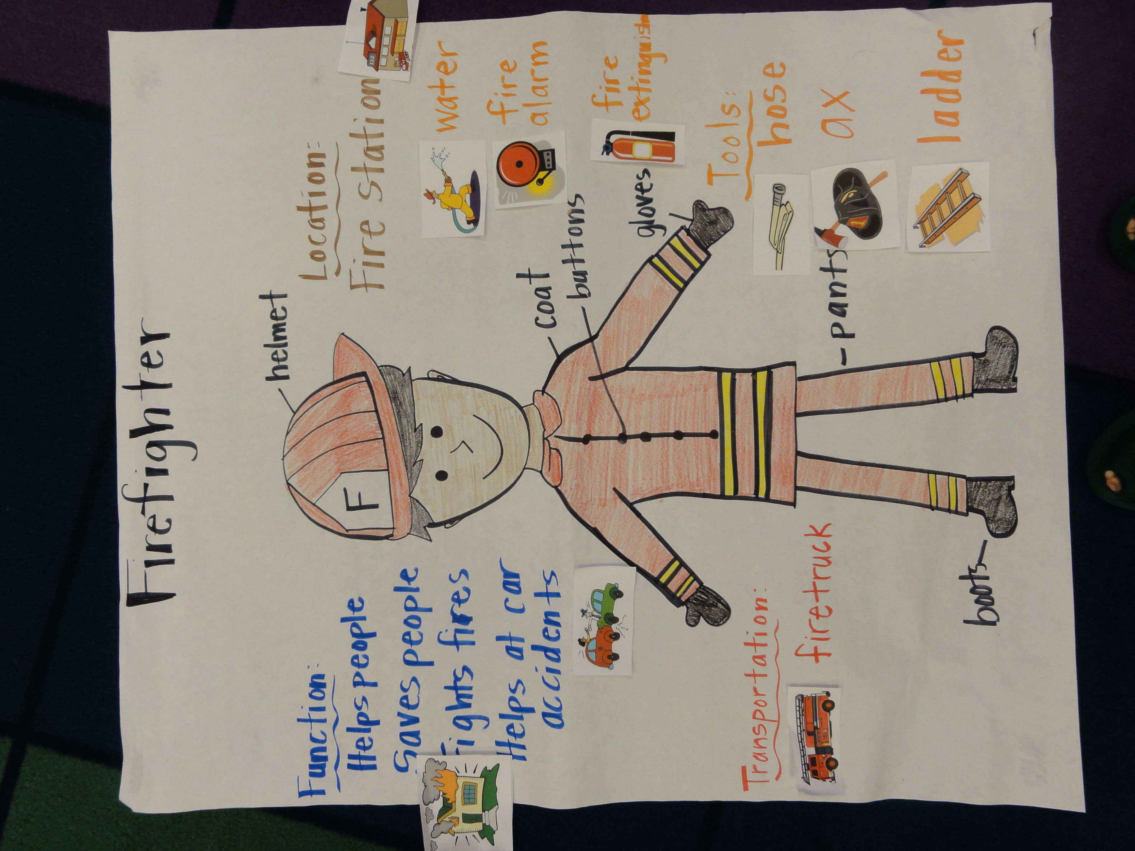 Firefighter Fred Pictorial Input Chart During Our
