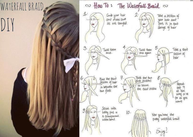 Simple DIY Spring Summer Hairstyle Waterfall Braid Hair Fancy