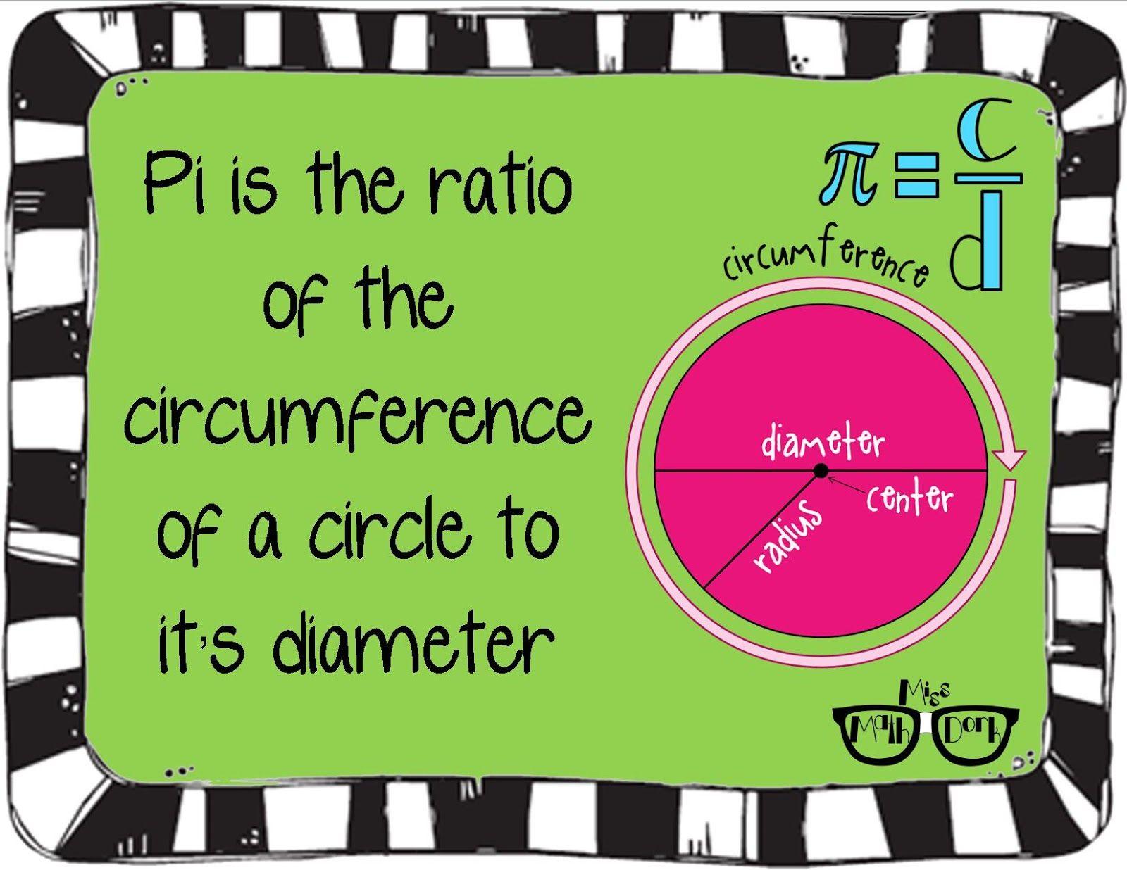 Missmathdork Middle School Math Made Fun Ta Da Introducing Self Pi Day Activity