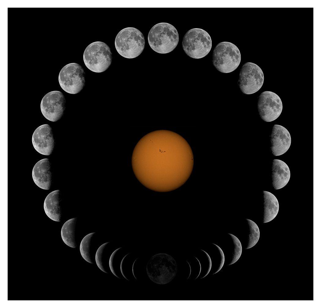 2014 Calendar And Lunar Solar