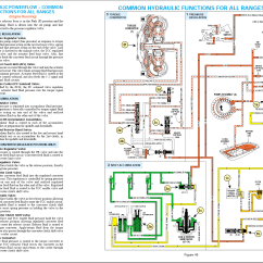 Gm 700r4 Wiring Diagram 2016 F 150 Http Truckforum Org Forums Chevy Truck Forum 21157