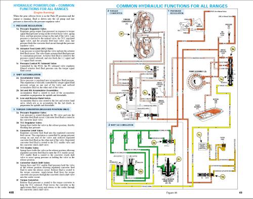 small resolution of chevrolet venture transmission diagram