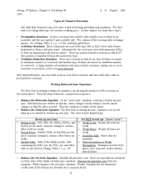 Types of Chemical Reactions Worksheet | Lesson Planet ...