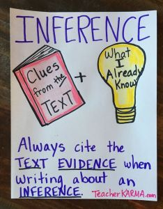 Inference anchor chart clues from the text what  already know also inferences antal expolicenciaslatam rh