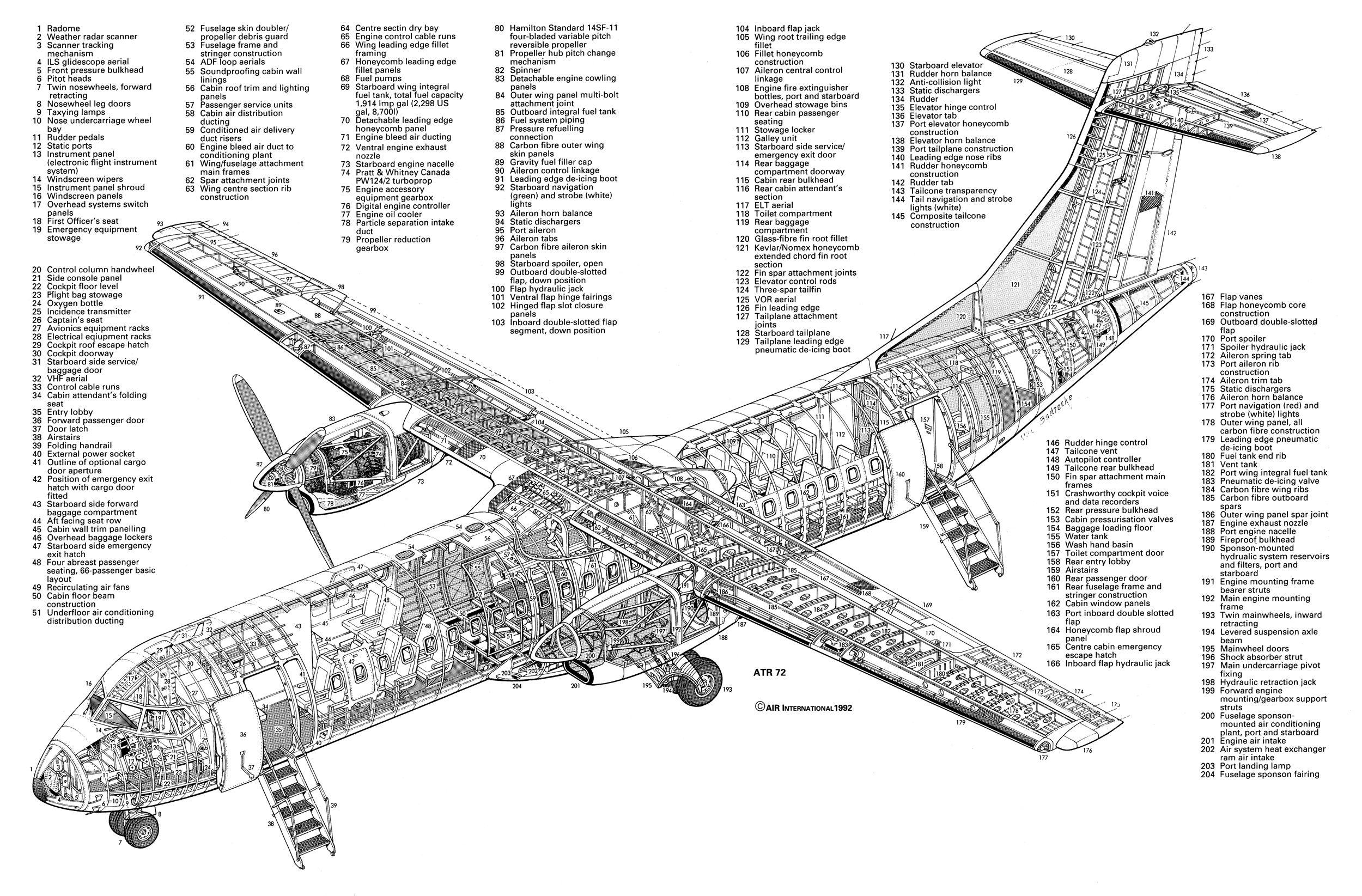 Atr 72 And Other Cutaways