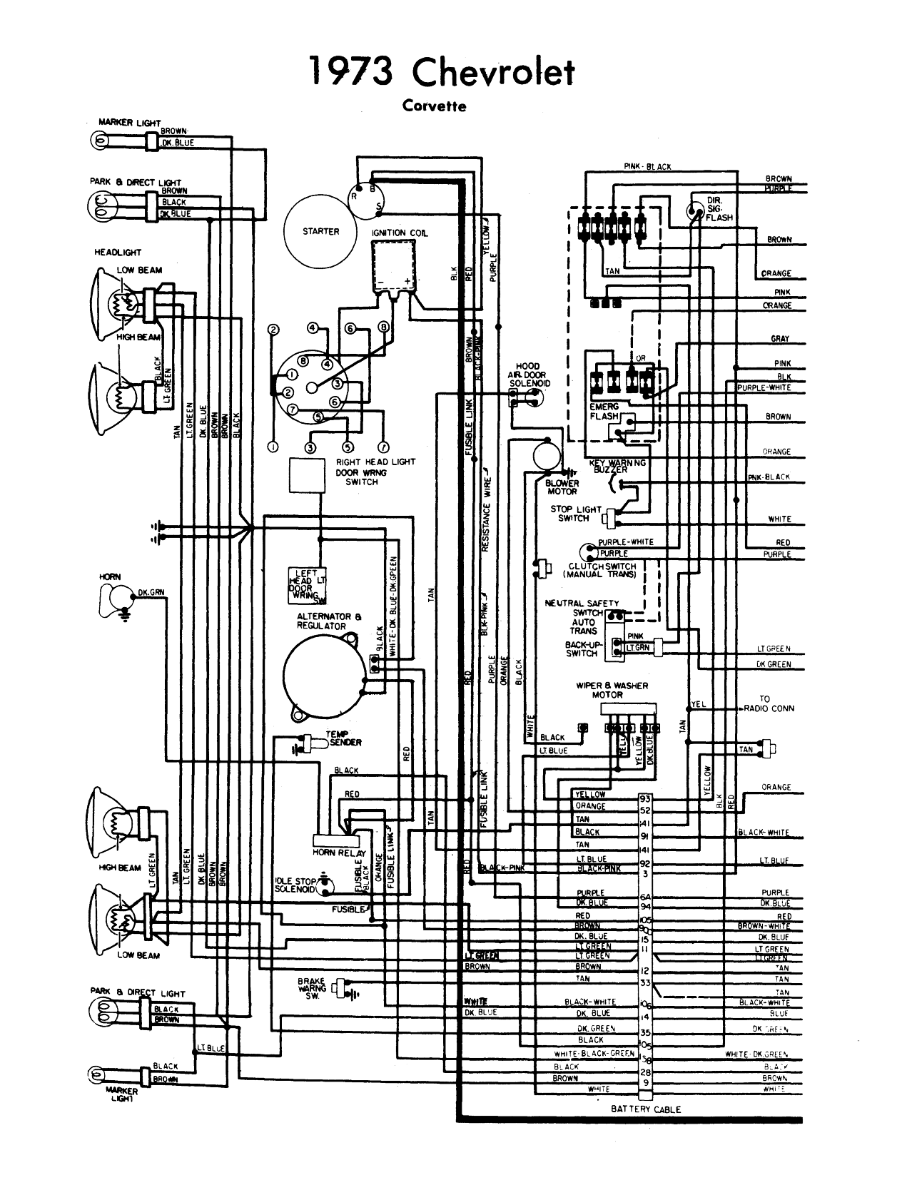 hight resolution of  75 c3 corvette wiring diagram free download 1973 corvette wiring schematic wiring diagram showelectronic ignition wiring diagram 73 corvette wiring