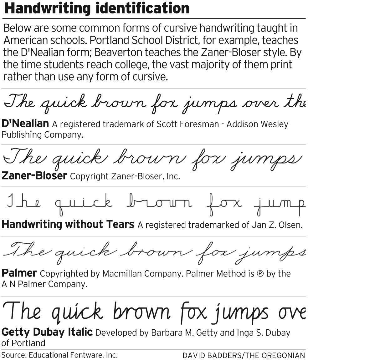Zaner Bloser Vs D Nealian Handwriting