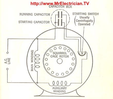 This Is A Split Phase Capacitor Run Electric Motor Diagram