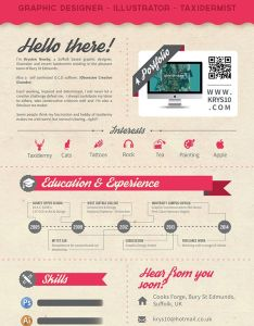 Inspiring Resume Designs And What You Can Learn From Them Also Buy Creative Resumes Stokes Law