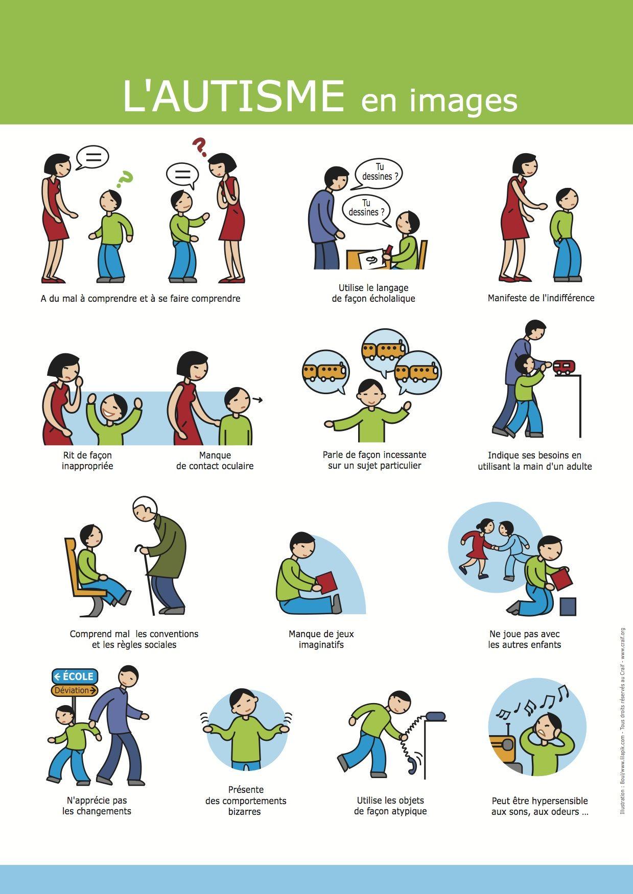 L Autisme En Images