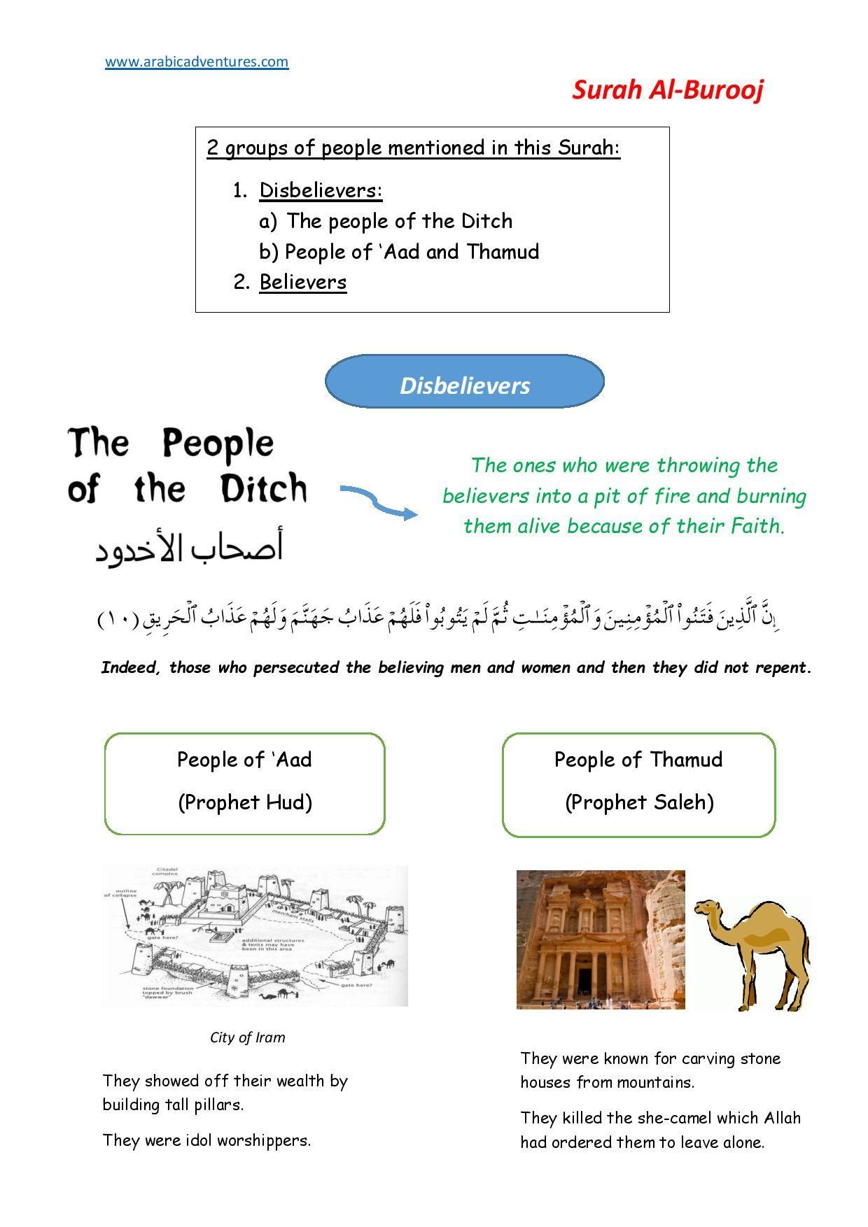 Surah Al Burooj Tafsir For Kids Handout Sheet 1 Free