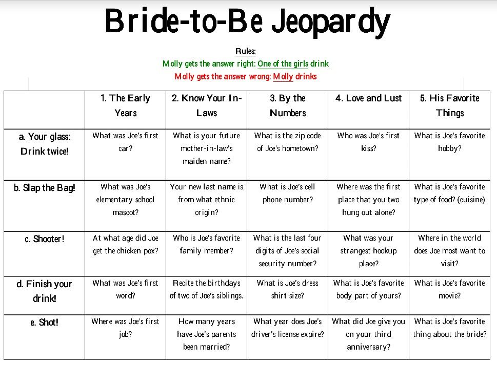 bridal shower questions for groom