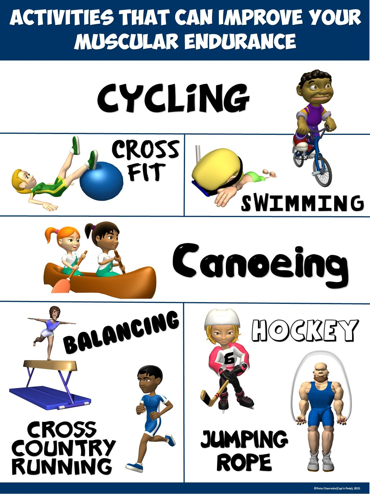 Pe Poster Activities That Can Improve Your Muscular