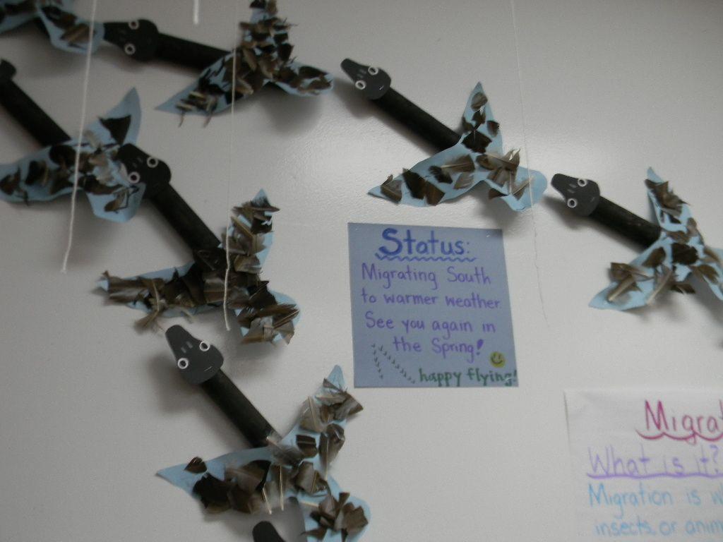 Migrating Geese For Preschool Art Activity