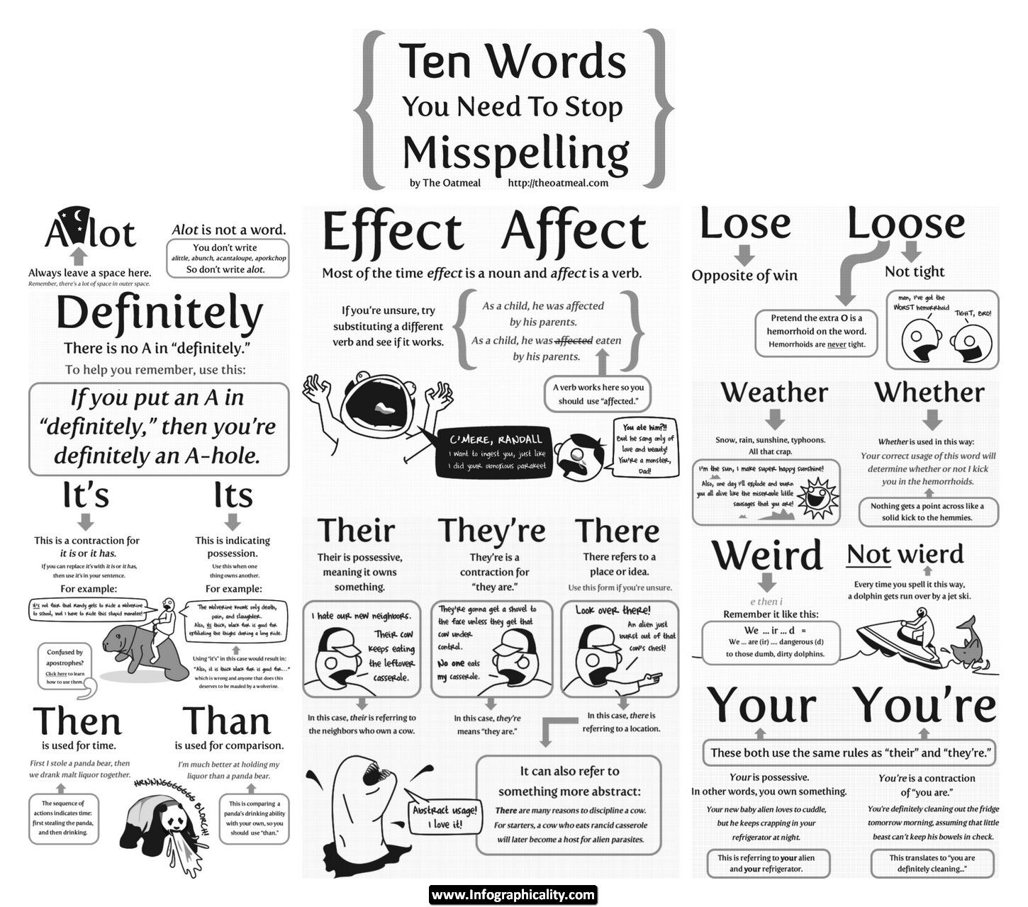 Commonly Misused Words Infographic