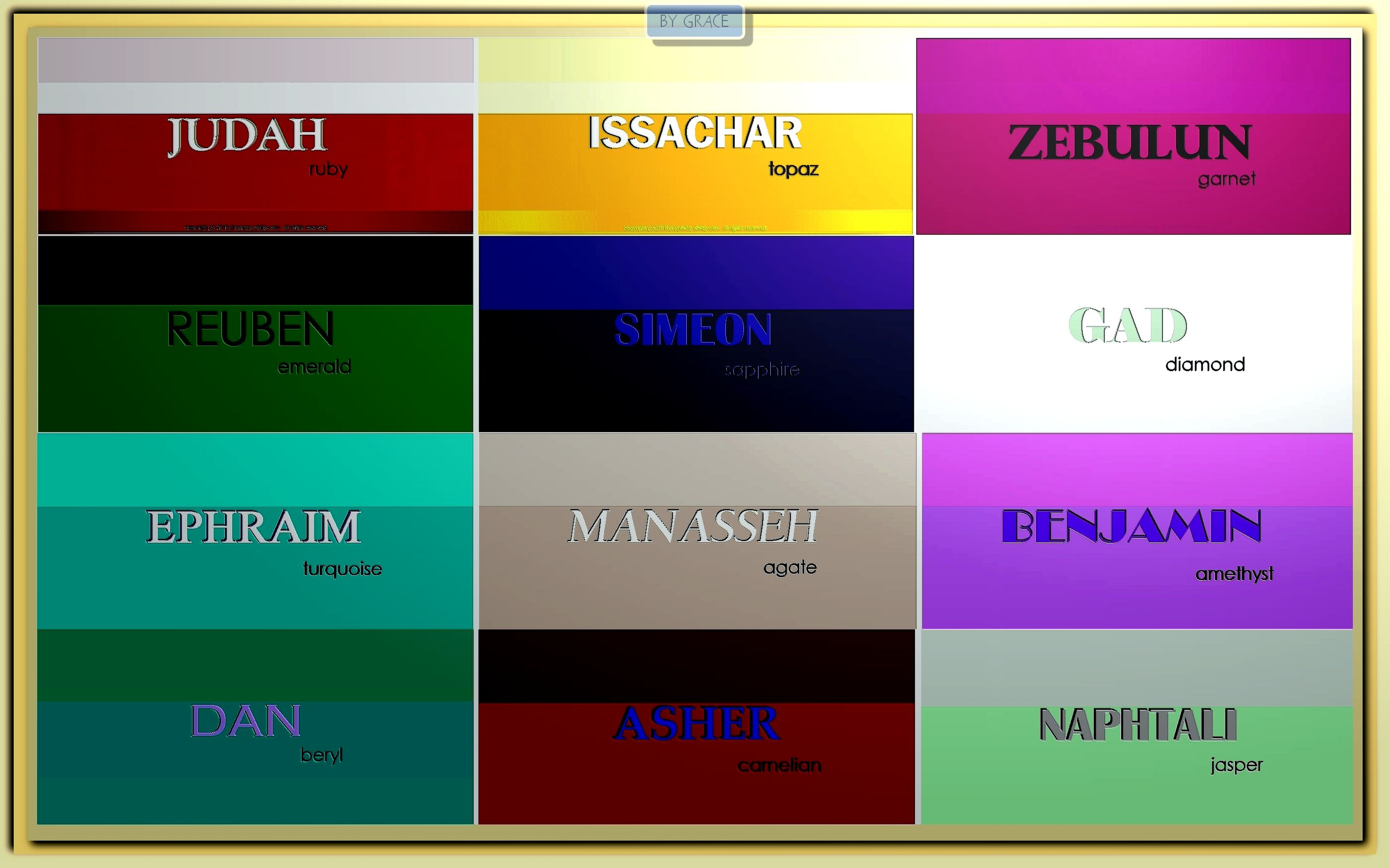 12 Tribes Of Israel Colors