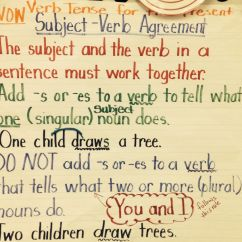 Simple Subject And Verb Diagram Wiring Honda Civic Agreement Anchor Chart My Charts