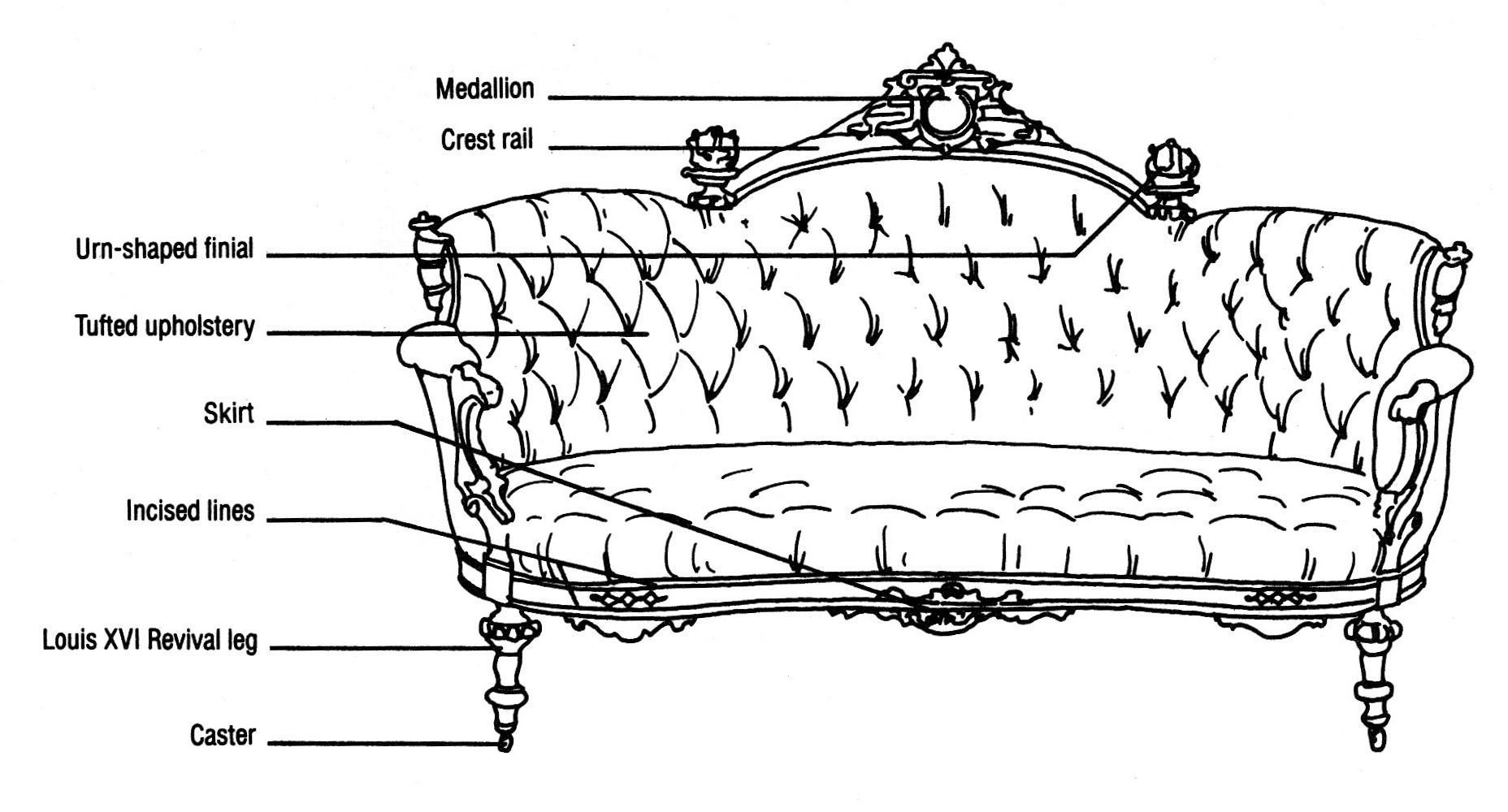 Diagram Of Renaissance Revival Sofa Probably From New York