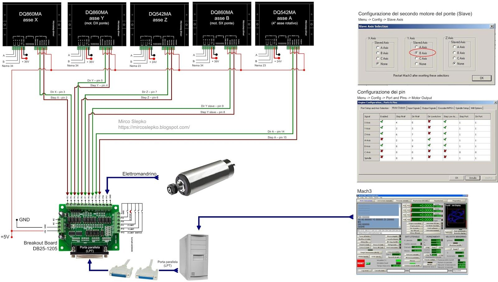 cnc router wiring diagram 220v single phase transformer db25 1205 dq860ma driver dq542ma