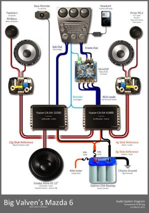 Car System Diagram 4 Channel Amp Wiring Diagram Wiring
