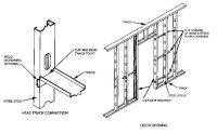 Typical Metal Stud Ceiling Framing Details | Integralbook.com