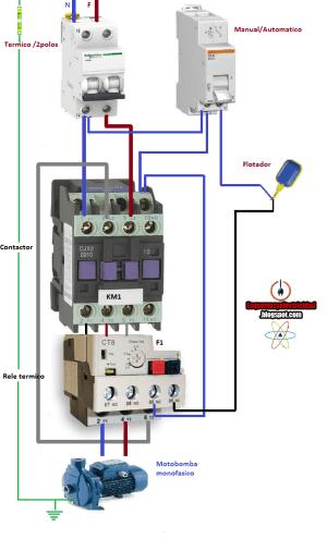 Esquemas eléctricos: arranque motobomba monofasica manual