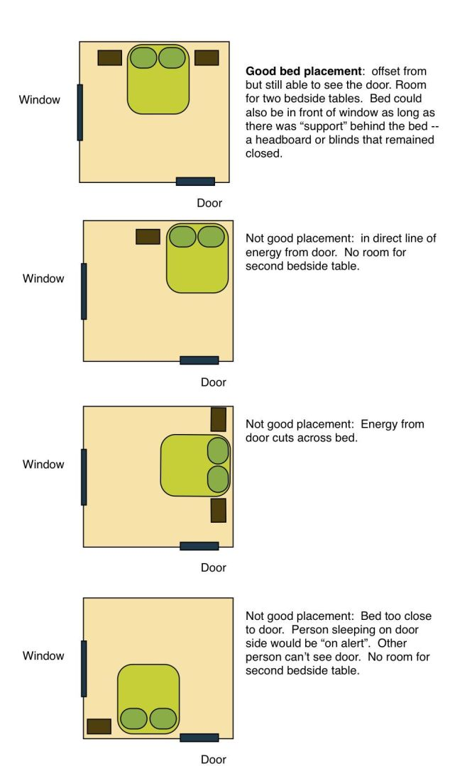 Feng Shui Bedroom Bed Placement Made Me Realize I Don T Need