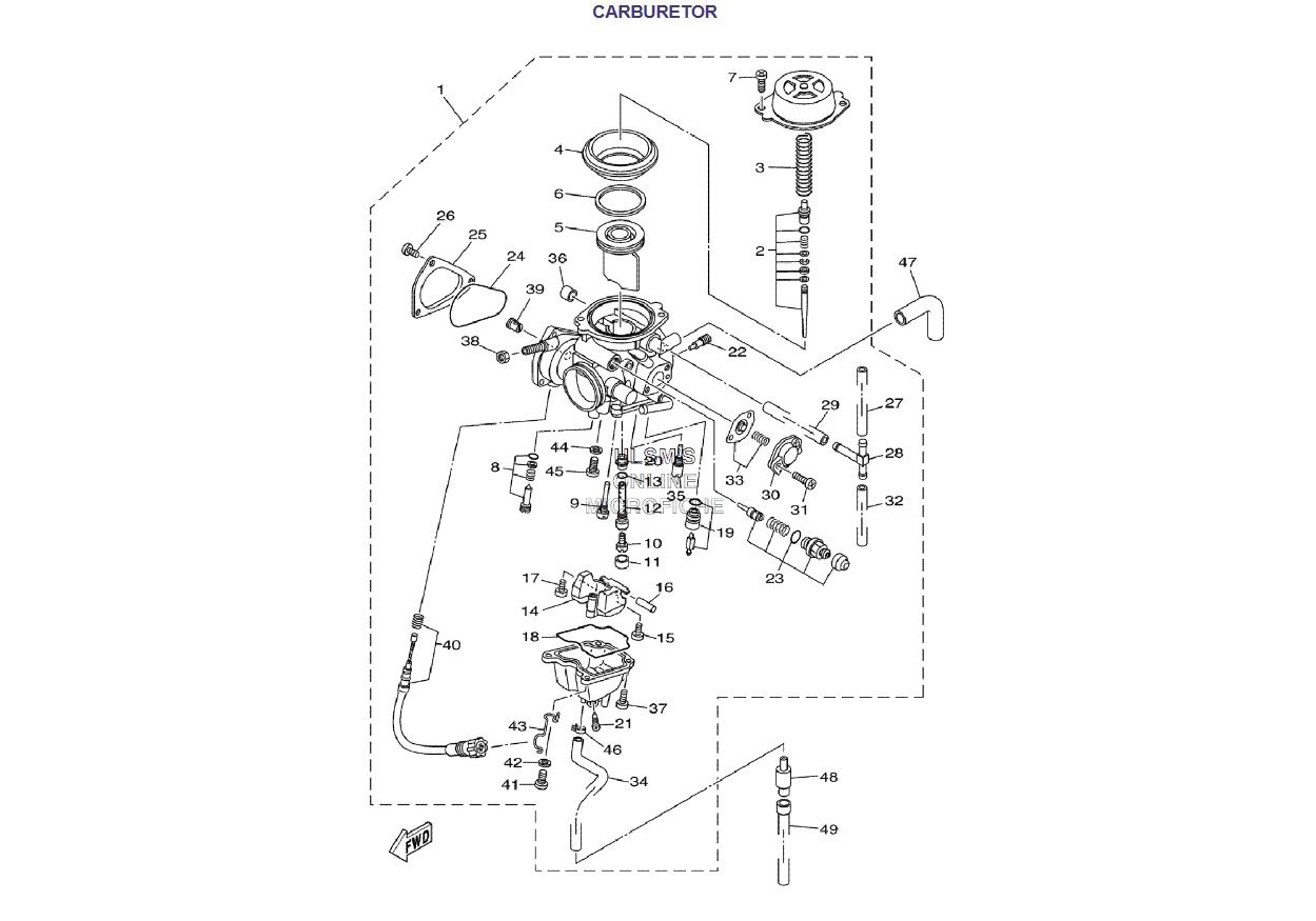 Wiring Diagram: 27 Yamaha Grizzly 660 Carburetor Diagram