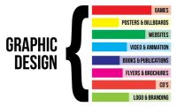 What is Graphic Designing? Examples of Graphic Design ...
