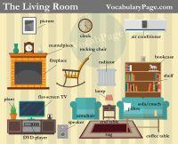 Living Room Vocabulary | English Language, ESL, EFL, Learn ...