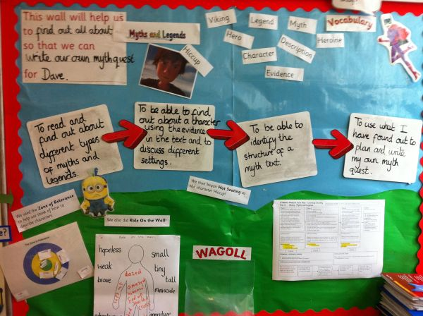 Working Walls - Tes Primary Forum