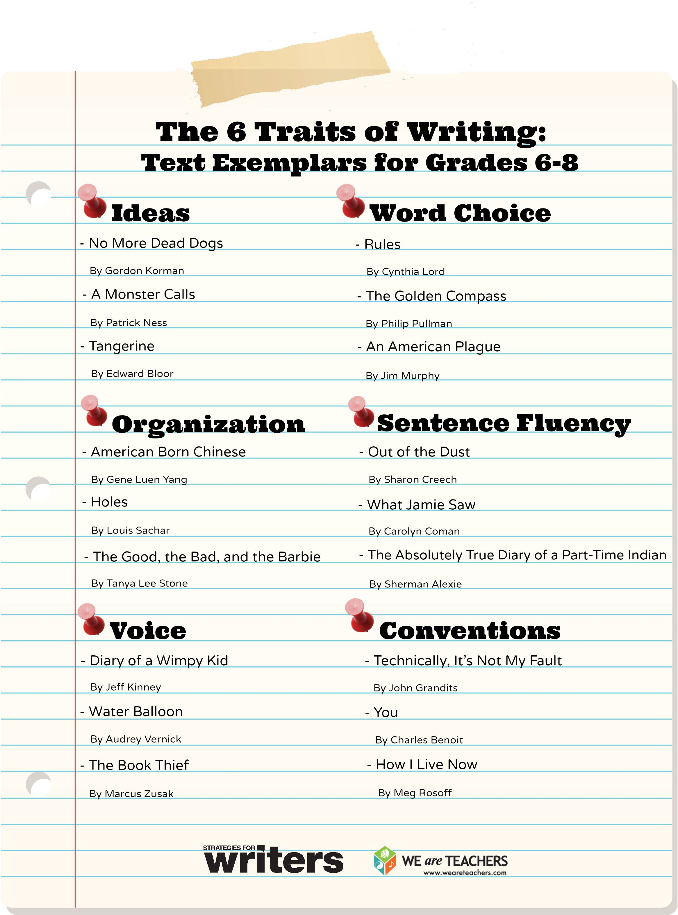 The Six Traits Of Writing Text Exemplars For Grades 6 8