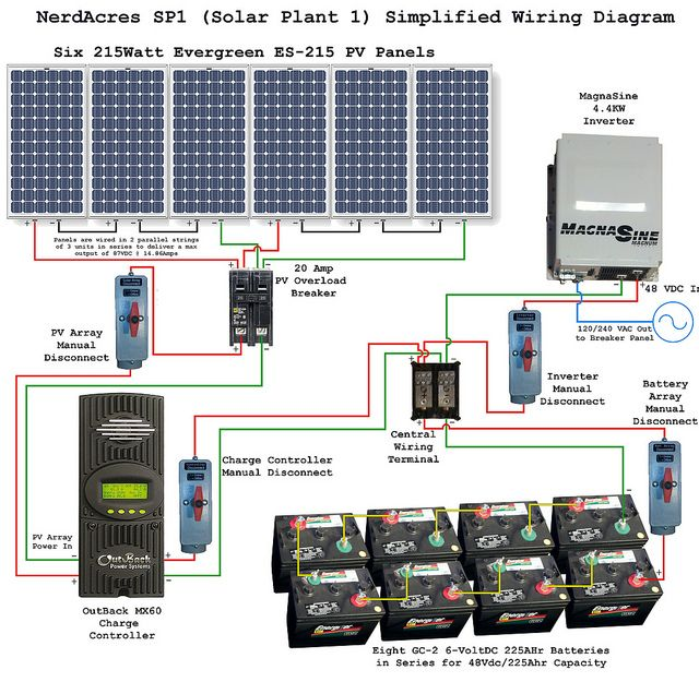 wiring diagram for solar panels, Wiring diagram