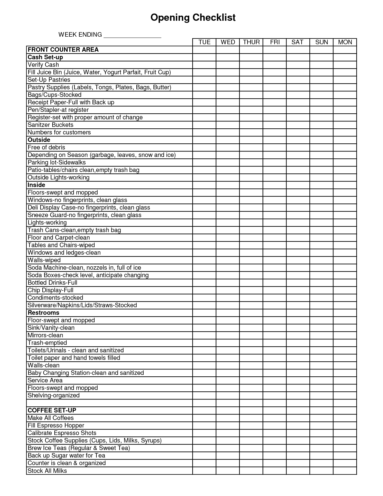 Checklist For Restaurant