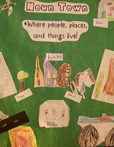Teching nouns have students draw   noun town where all of the classroom ideas also rh pinterest