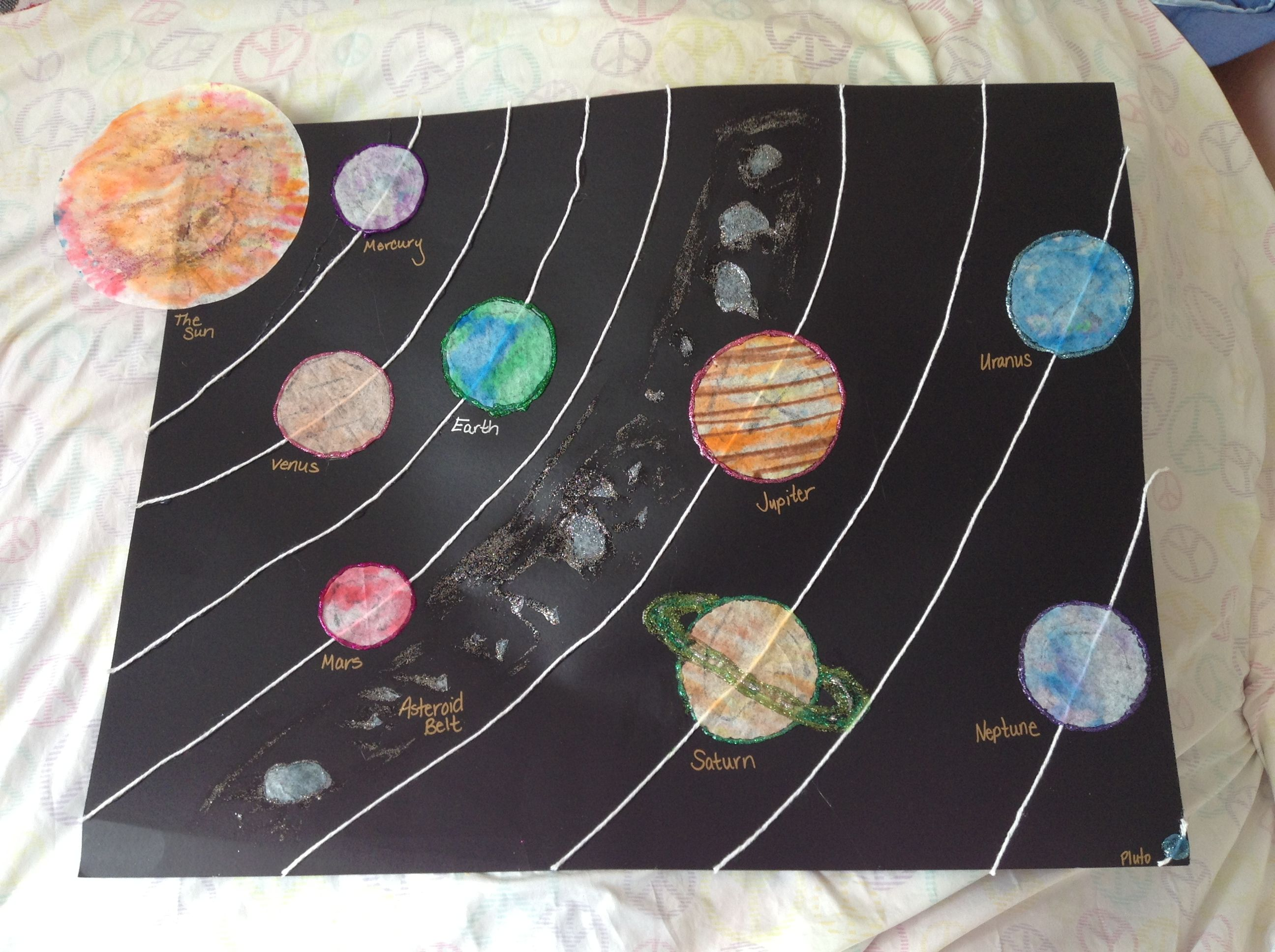 Lily S Easy First Grade Solar System The Planets Sun