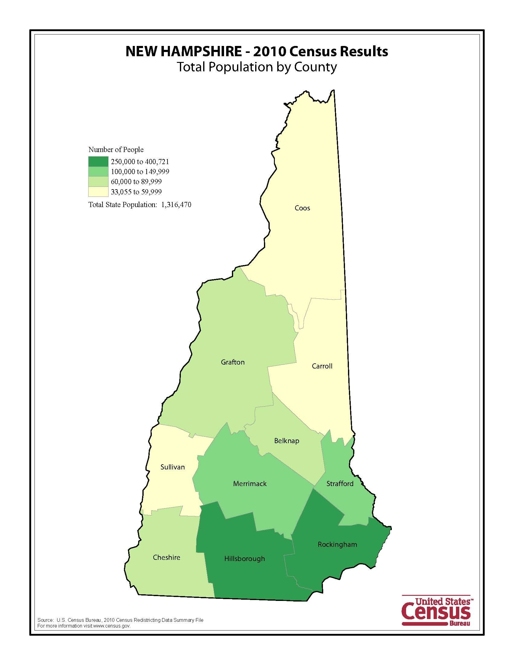 New Hampshire One Of The 13 Original Colonies Became The