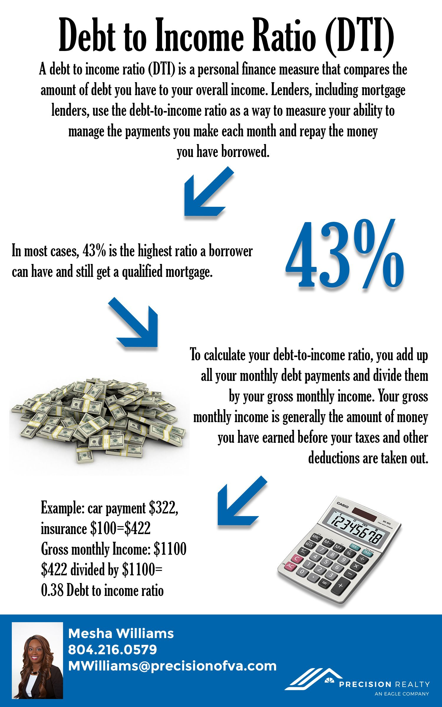 The 25 Best Debt To Income Ratio Ideas