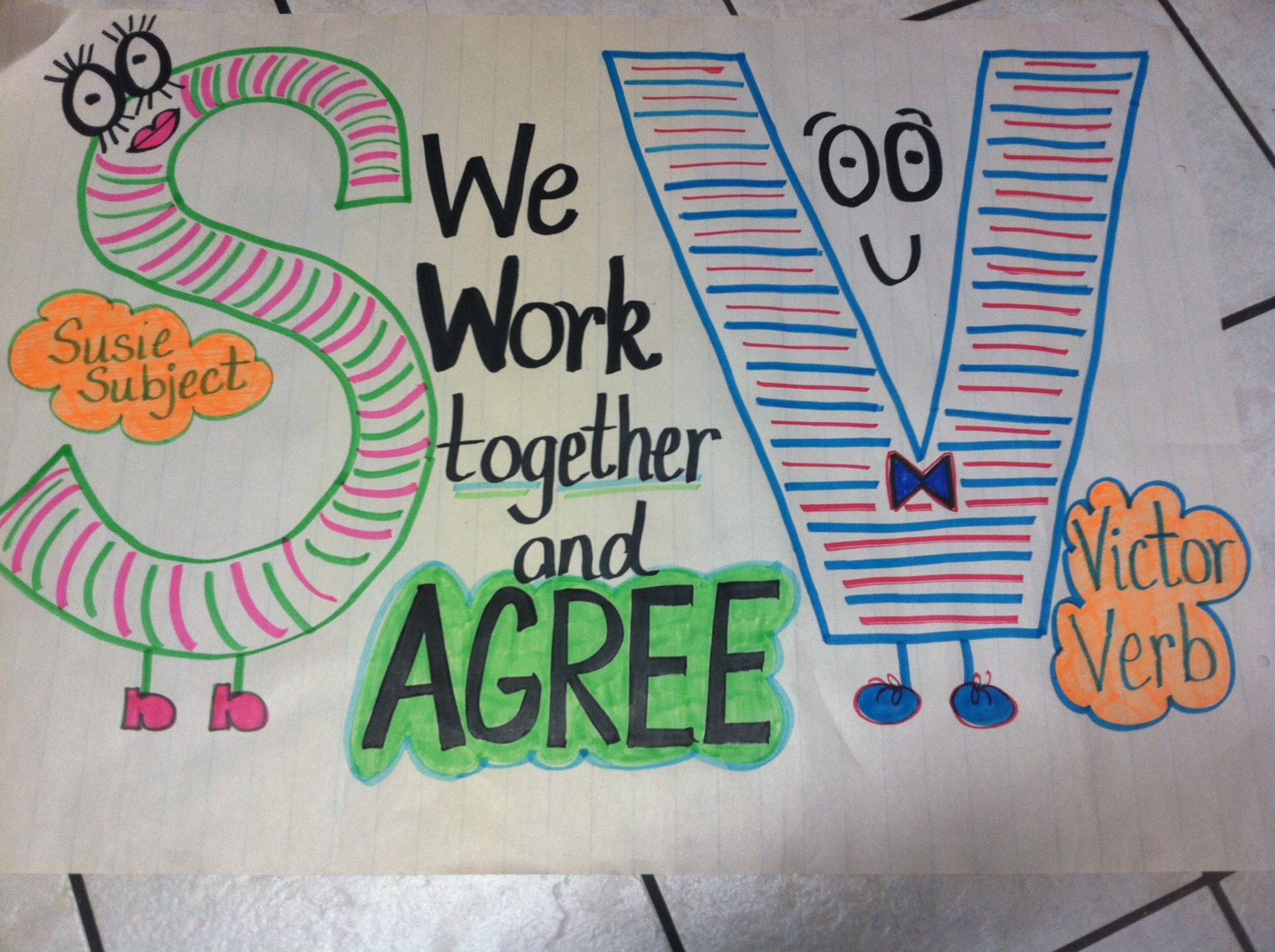 Subject Verb Agreement Anchor Chart Students Will Write