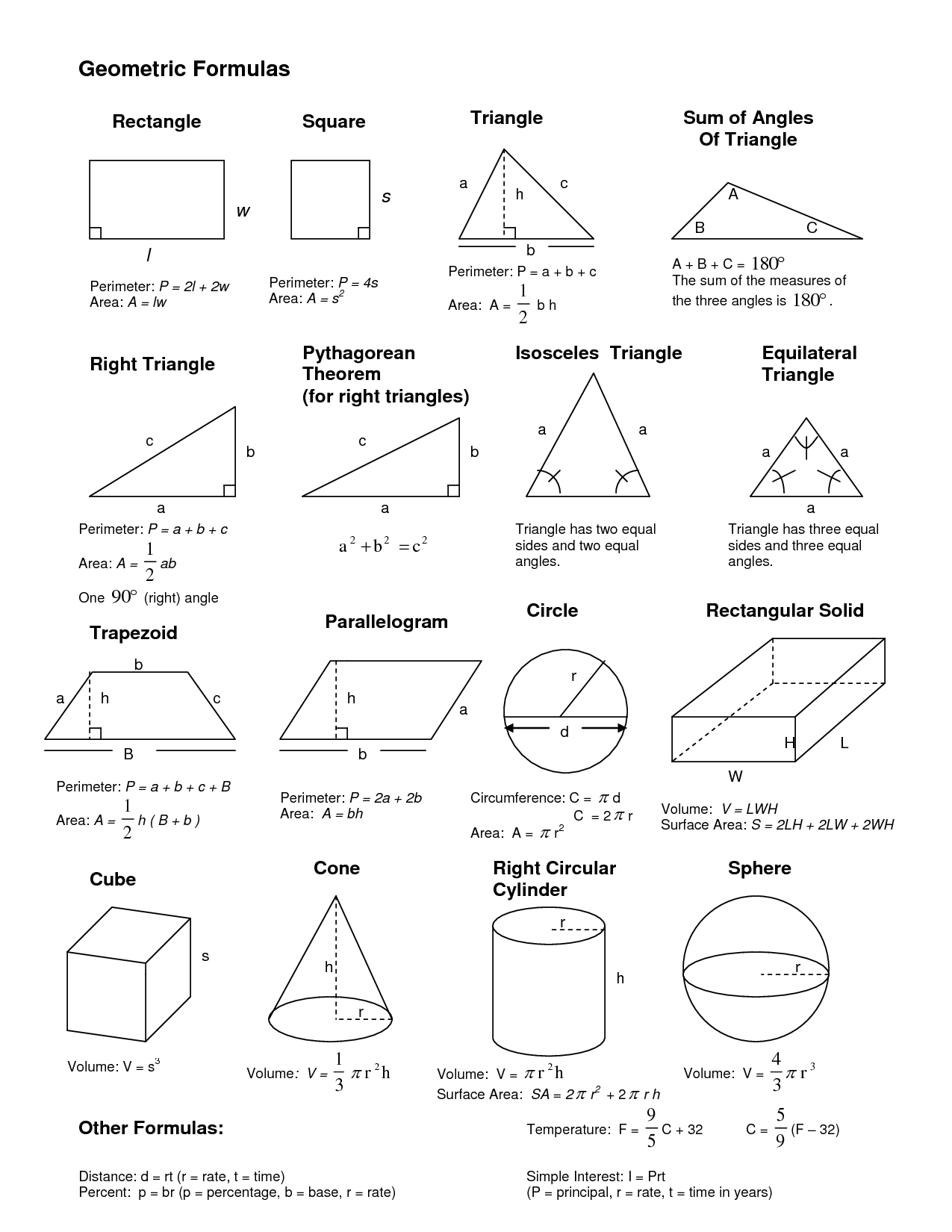 Geometry Cheat Sheets