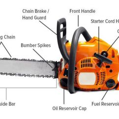 Husqvarna 235 Chainsaw Parts Diagram Pioneer Deh 3200ub Wiring