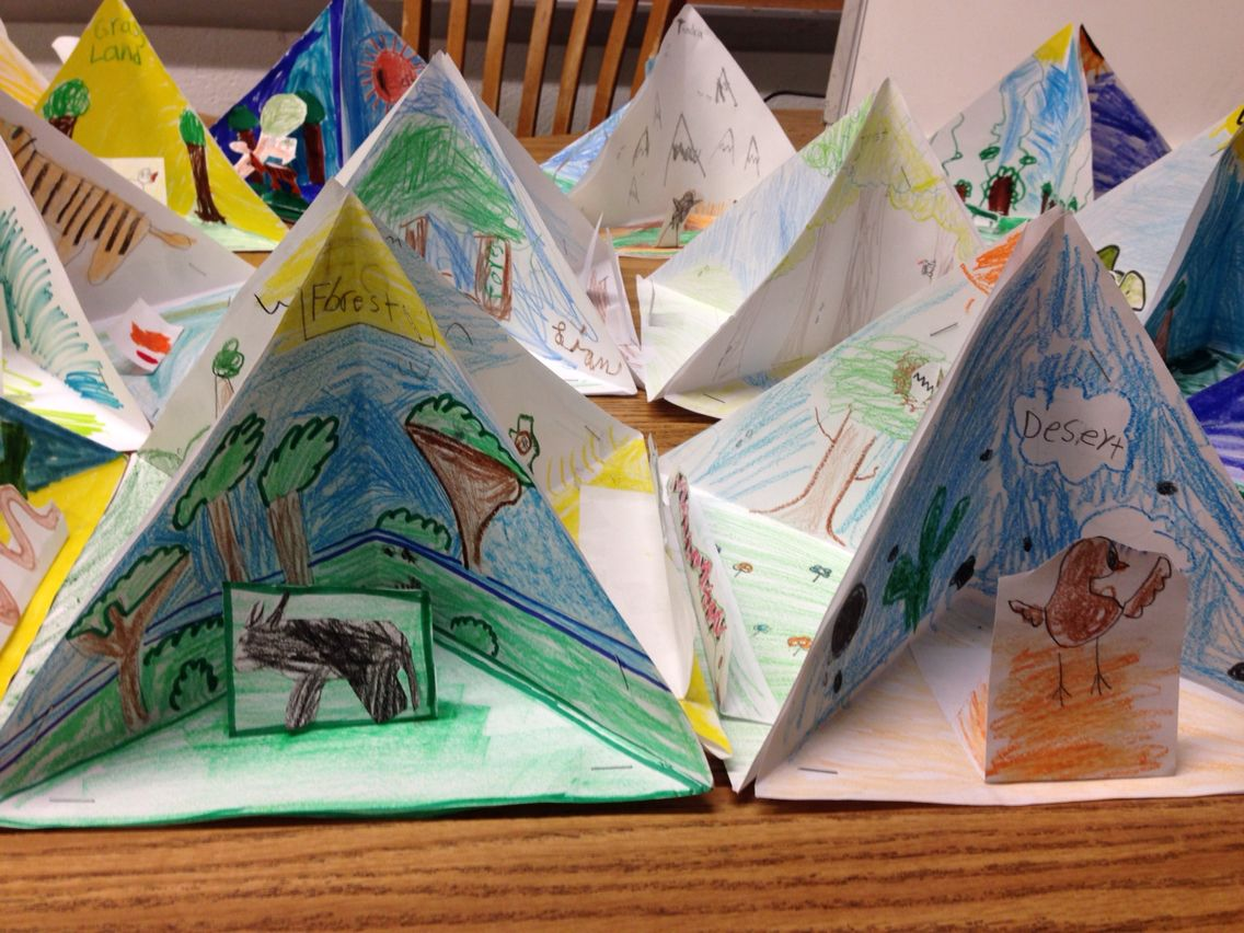 5th Grade Science Worksheets Ecosystem