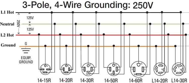 3 Pole 4 Wire 240 Volt Wiring Electronics Pinterest