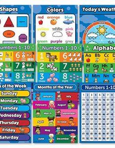 Toddler learning poster kit set of educational wall  https also rh pinterest