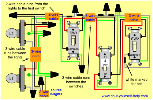 41a2a518bec541a9e0f7e0089b90c015 4 way switch wiring diagram multiple lights 4 way electrical switch wiring diagram at fashall.co
