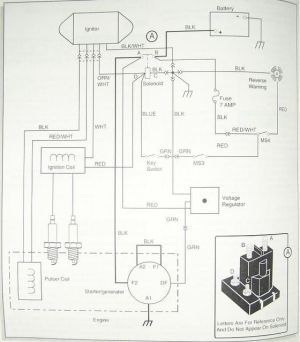 gas ezgo wiring diagram | ezgo golf cart wiring diagram e