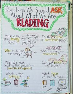 Anchor chart questions to ask about what we are reading asking and making connections seemingly non connected things also this helps with comprehension could be posted in the rh es pinterest