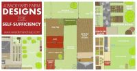 Backyard Farm Designs for Self-Sufficiency | Backyard and ...