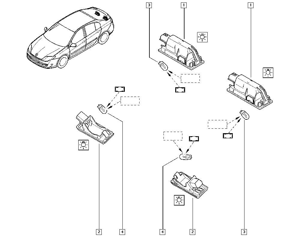 Les 25 meilleures idées de la catégorie Renault laguna 3