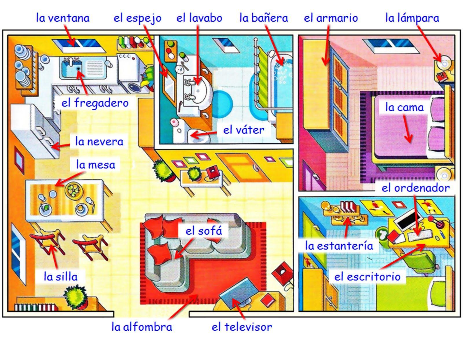 Plano De La Casa Voc